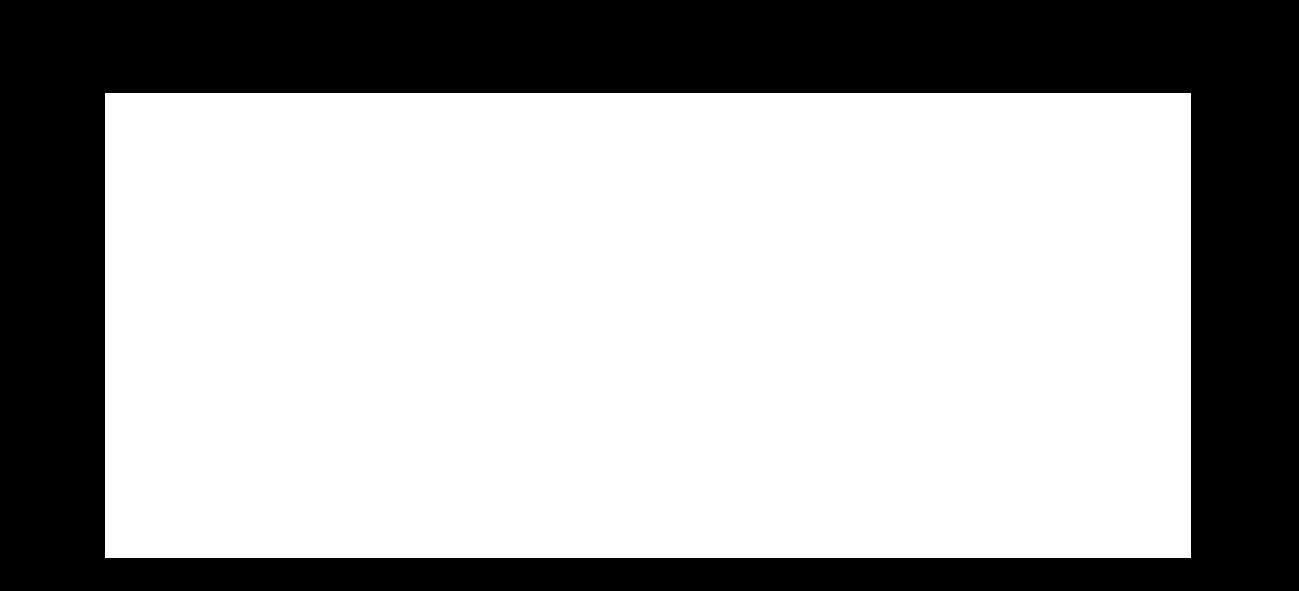 Wf Scout Shop Logo